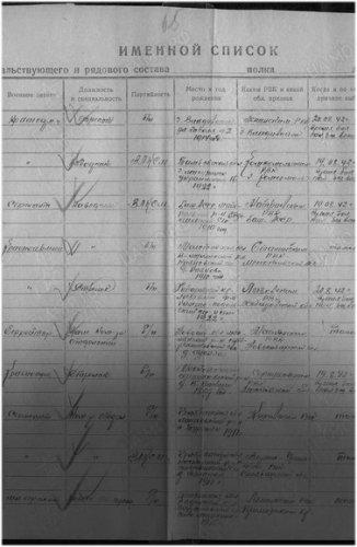 Поиск родственников солдата красноармейца Василия Кузнецова
